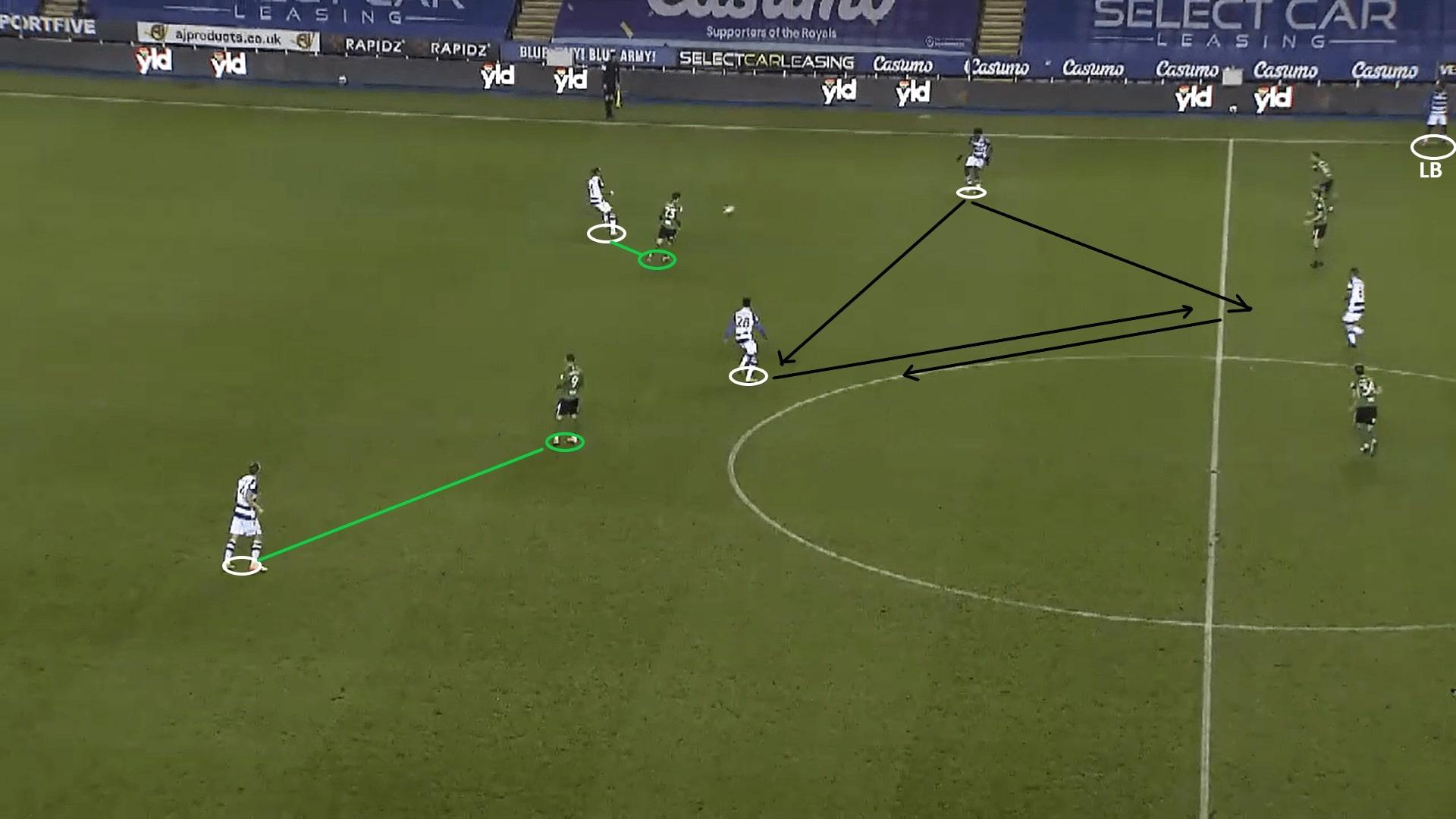 EFL Championship 2020/21: Birmingham City - scout report - tactical analysis - tactics