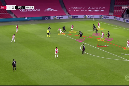 Ex-Hammer Haller: How Ajax's attacking approach can unlock his explosiveness - tactical analysis tactics