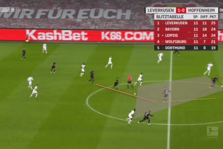 Florian Wirtz Bundesliga Bayer Leverkusen scout report tactical analysis