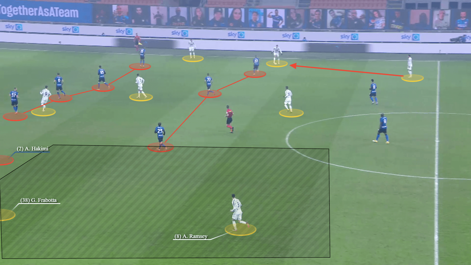 Classic Conte: The tactical masterclass that saw Inter past Pirlo - tactical analysis tactics