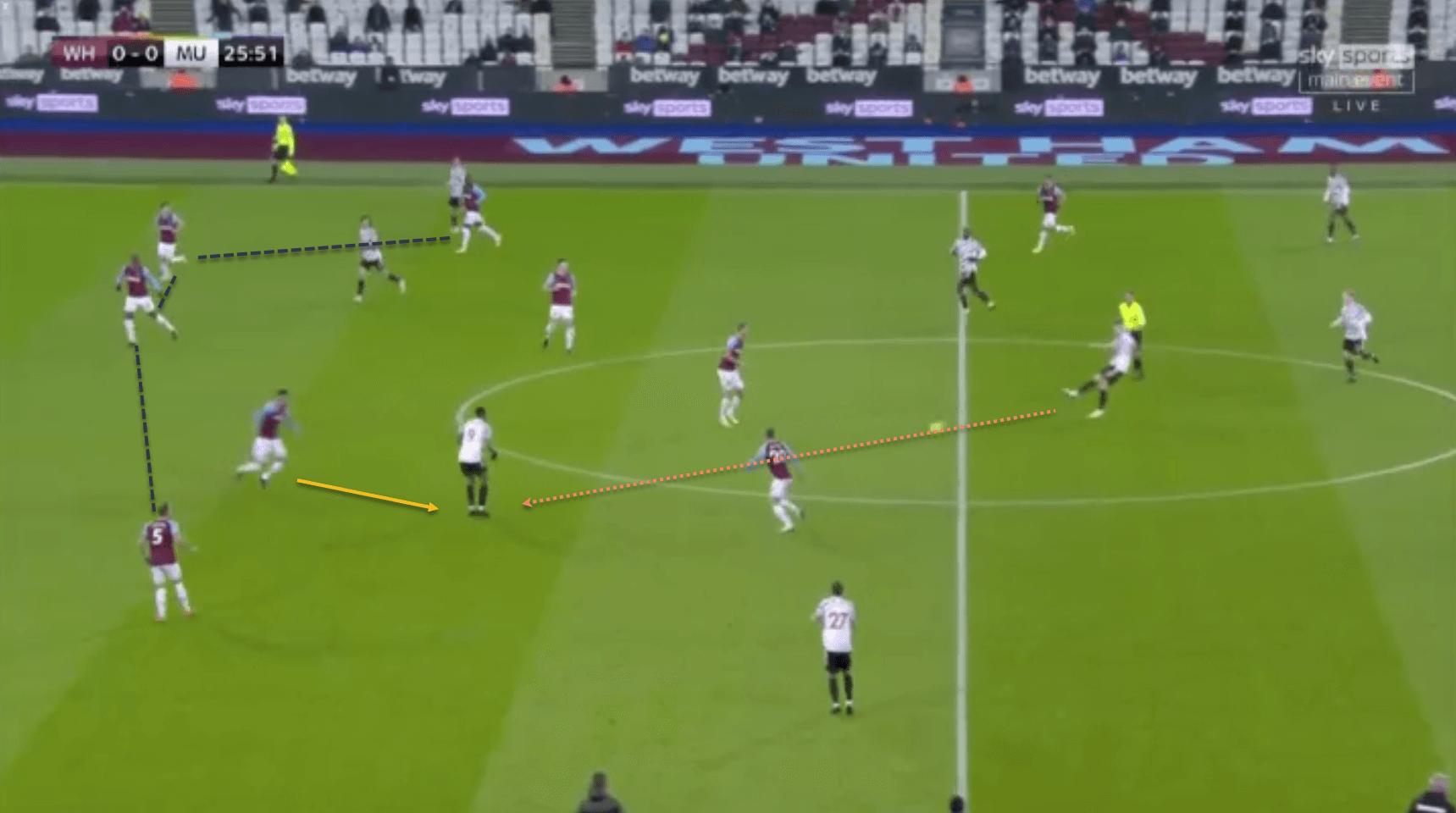 West Ham Premier League David Moyes tactical analysis tactics