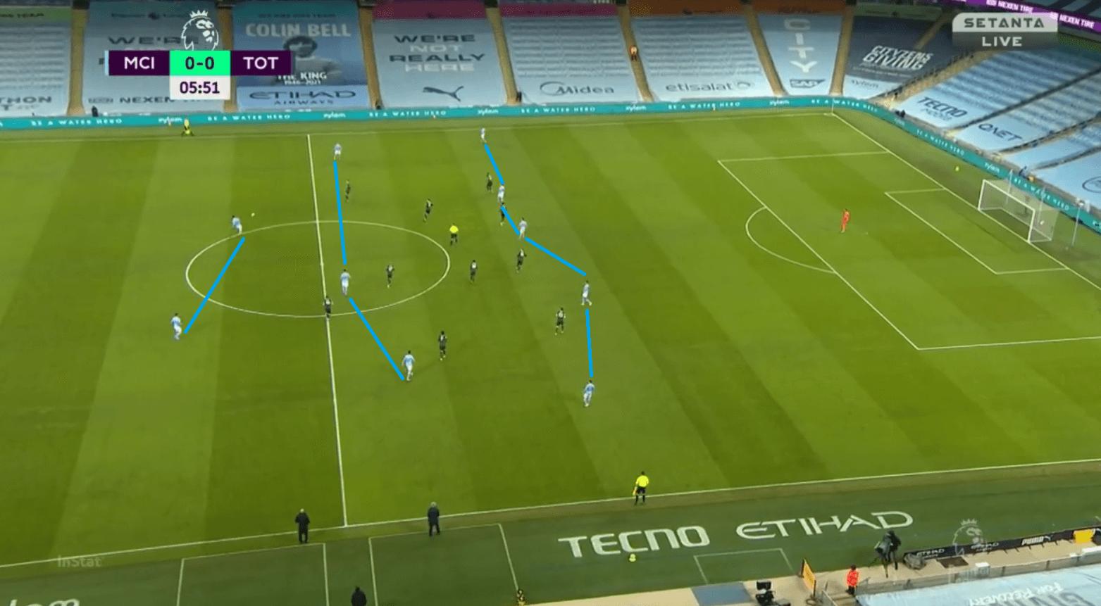 Gundogan S Goals How City Blindsided Tottenham In Their 3 0 Victory