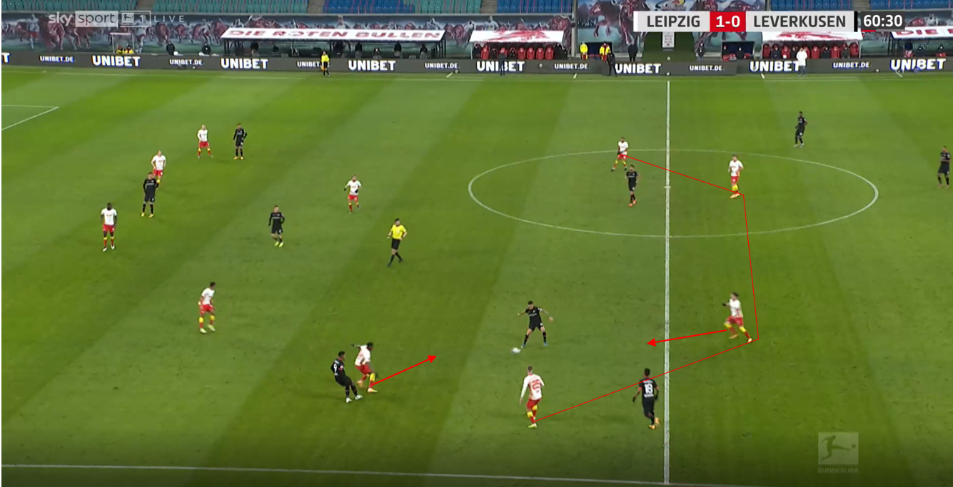 How Nagelsmann's tactical adjustments secured a tight victory over Bayer Leverkusen tactical analysis tactics