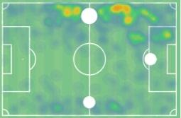 Kwadwo Baah 2020/21 - scout report - tactical analysis - tactics