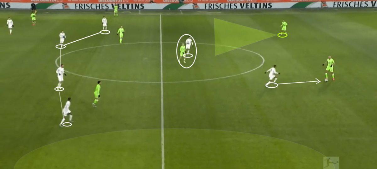 UEFA Champions League 2020-21: Borussia Monchengladbach vs Manchester City - tactical preview - tactics - analysis