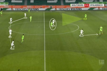 UEFA Champions League 2020-21: Borussia Monchengladbach vs Manchester City - tactical preview - tactics - analysis