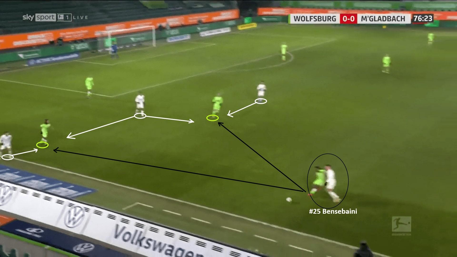 Marco Rose at Borussia Monchengladbach 2020/21 - tactical analysis - tactics
