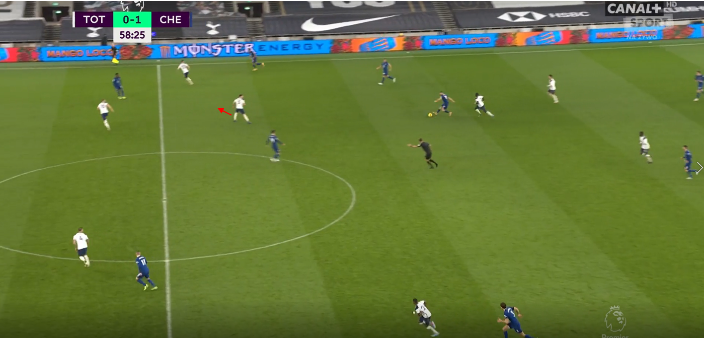 How Tuchel's Chelsea overcame Mourinho's unorthodox defensive system tactical analysis tactics