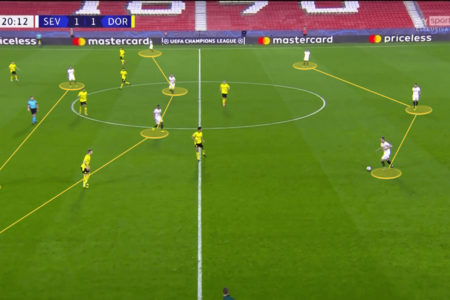 Yellow Wall: Haaland heroics overshadow clever Dortmund defensive strategy vs Sevilla - tactical analysis tactics