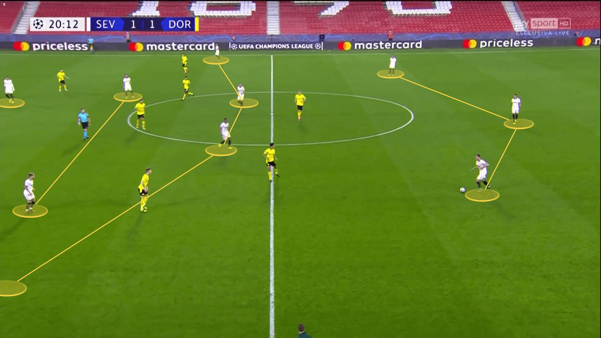 Yellow Wall: Haaland heroics overshadow clever Dortmund defensive strategy vs Sevilla - tactical analysis tactics