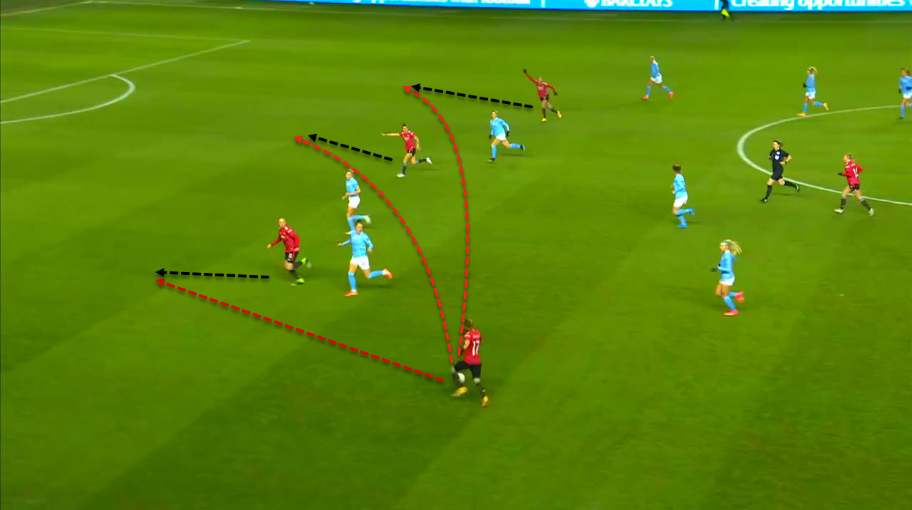 Three reasons why City Women triumphed in the Manchester Derby - tactical analysis tactics