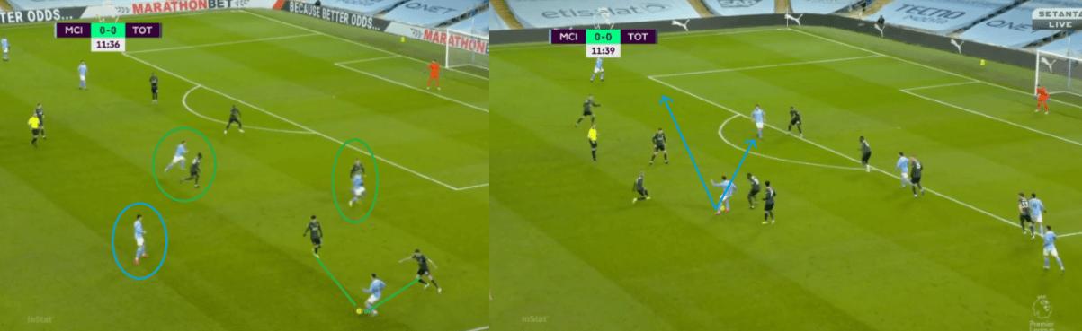 Gundogan's goals: How City blindsided Tottenham in their 3-0 victory tactical analysis tactics