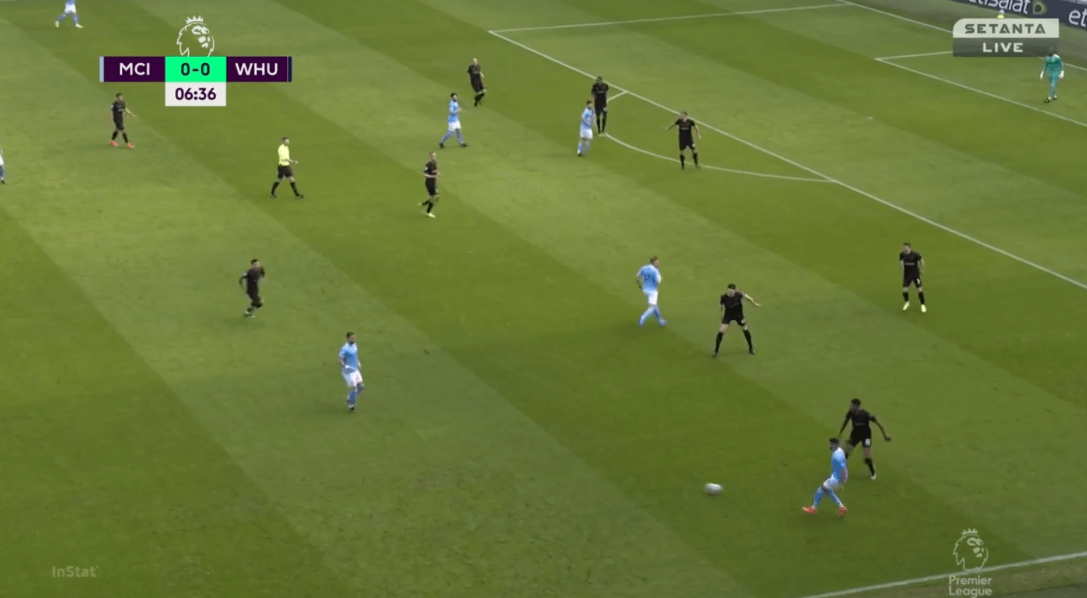 Analysis: West Ham's tactical plan that saw them outperform City's xG at the Etihad - tactical analysis tactics