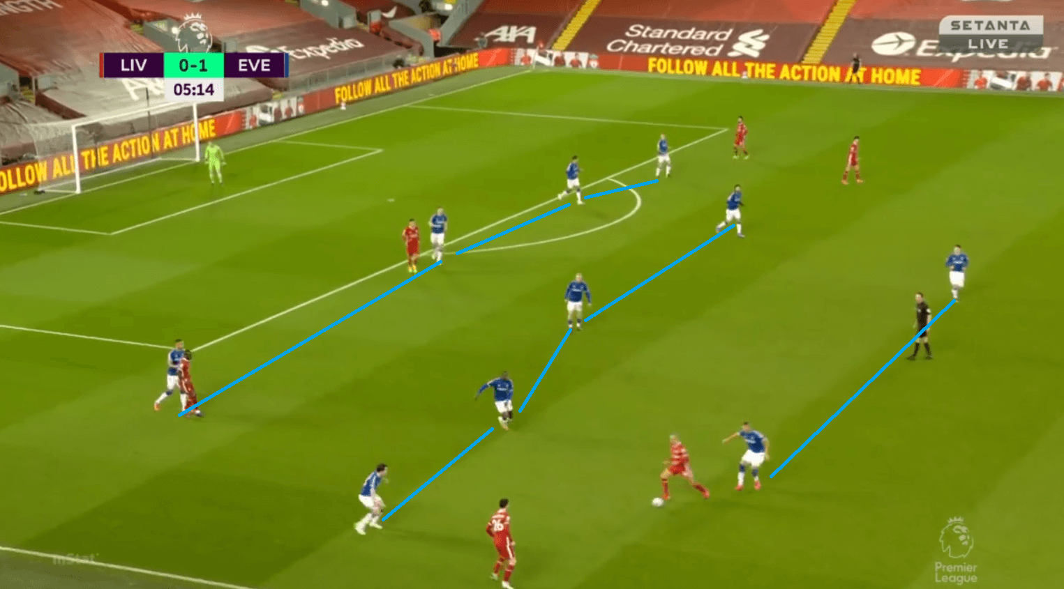 Everton Evolution: Analysis of Ancelotti's ever-changing shape in victory over Liverpool tactical analysis tactics
