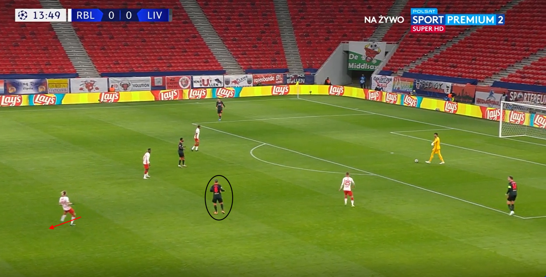 How 'clinical' Liverpool and their pressing were able to edge a win over a dangerous Leipzig side tactical analysis tacti