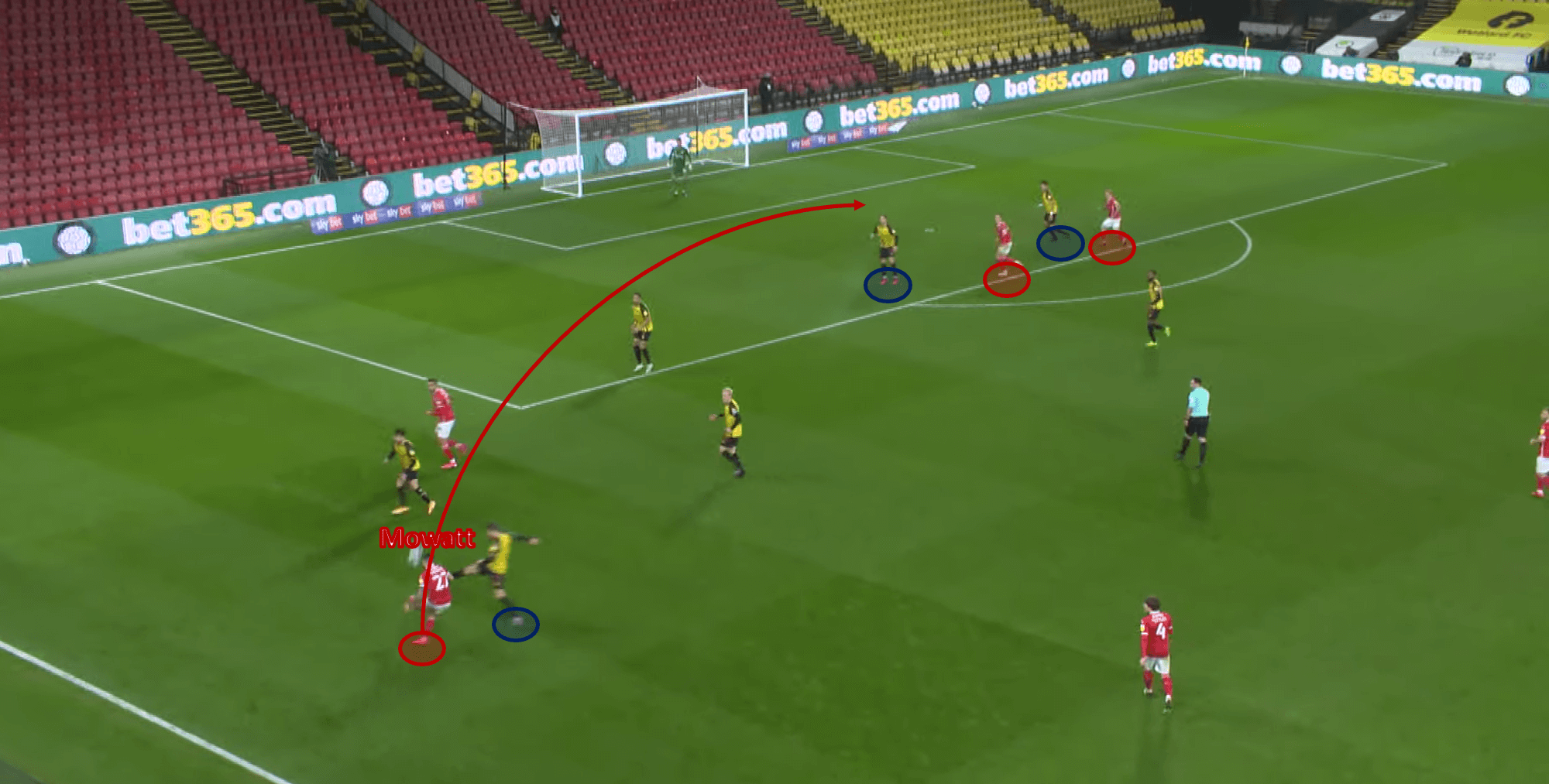 Barnsley lack quality – not intensity: why Valerien Ismael is the right man for the job - scout report tactical analysis tactics