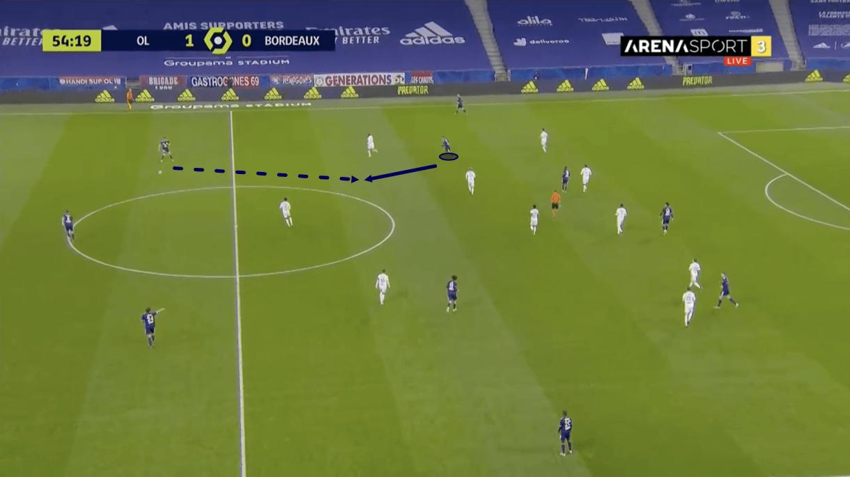 hatem-ben-arfa-2020-21-scout-report-tactical-analysis-tactics