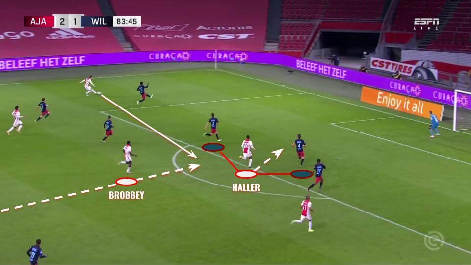 Brian Brobbey 2020/21 - scout report tactical analysis tactics