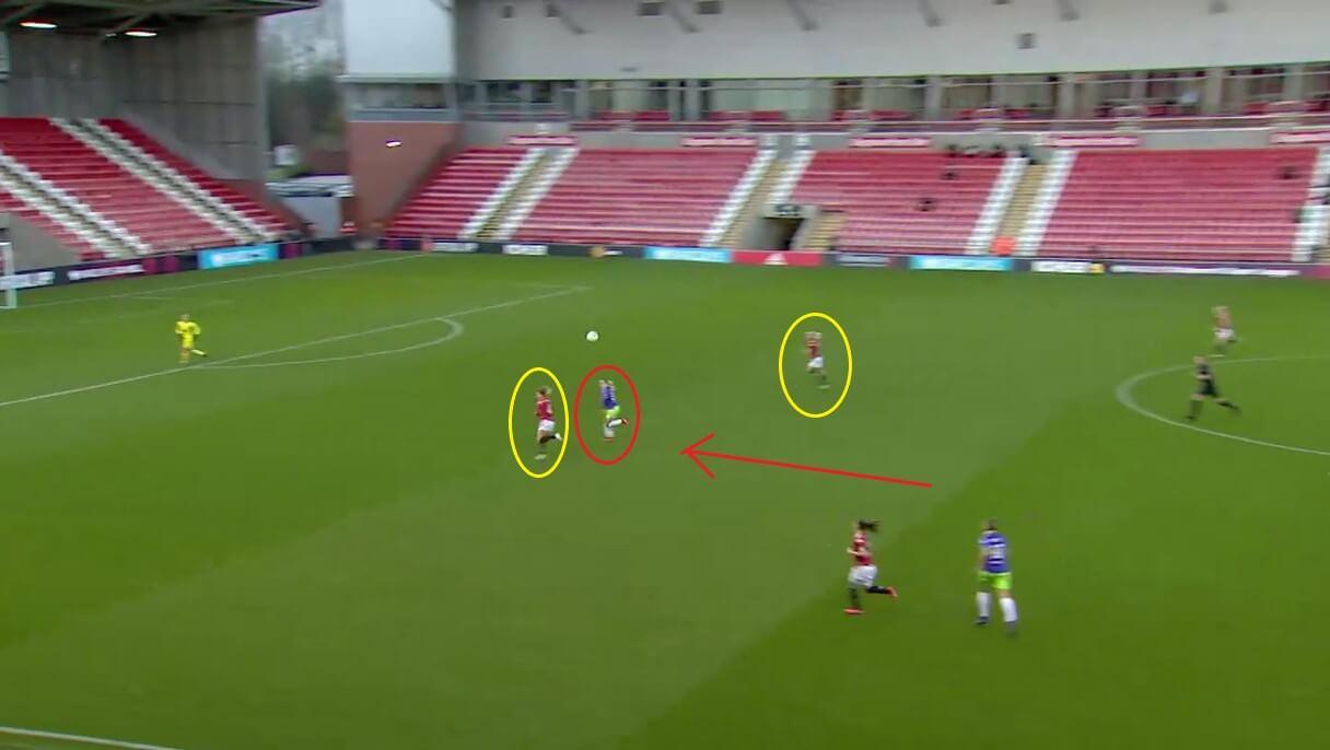 Bristol City Women 2020/2021: Surviving WSL relegation - scout report - tactical analysis tactics