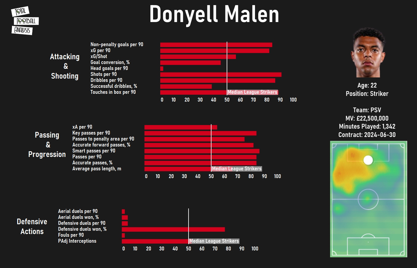 Finding a replacement for Luis Suarez at Barcelona - data analysis - statistics