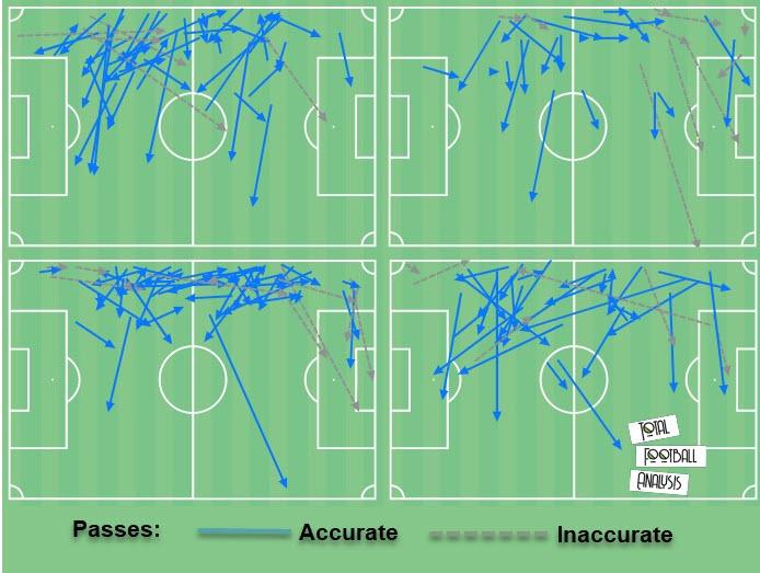 Javi Galan 2020/21 - scout report - tactical analysis - tactics