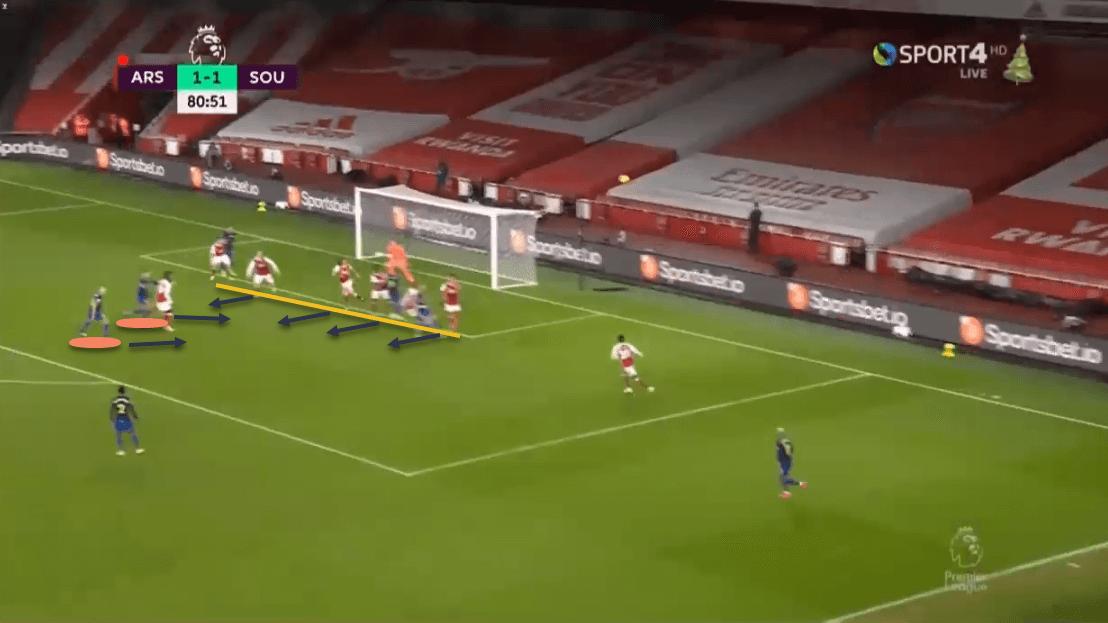 Southampton set pieces Premier League tactical analysis tactics