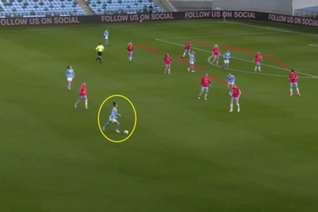 West Ham United Women 2020/2021: how to survive relegation - scout report - tactical analysis tactics