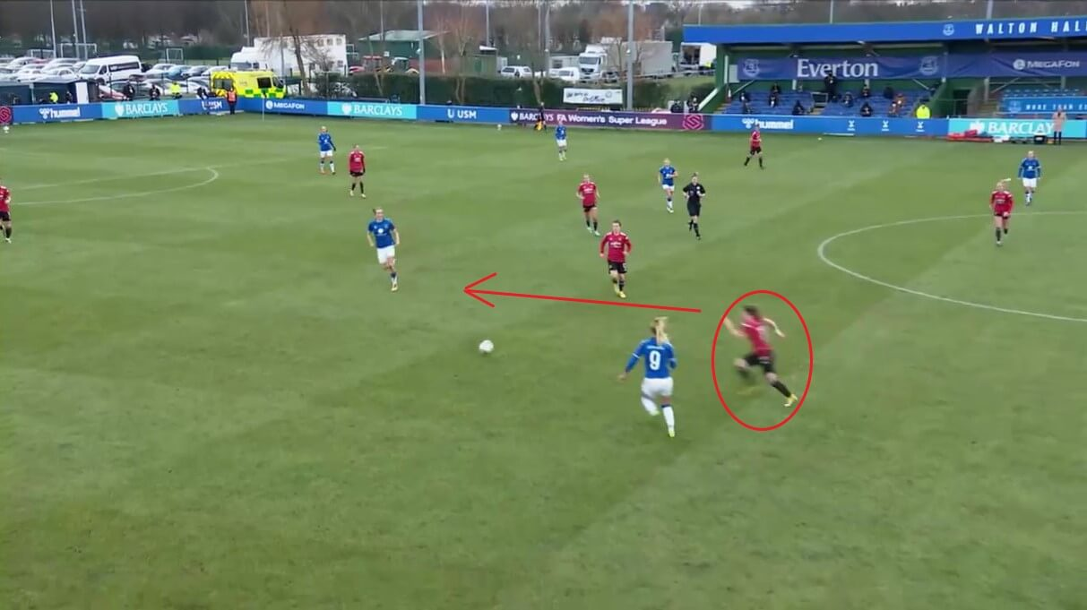 Ona Batlle at Manchester United Women 2020/2021 - scout report - tactical analysis tactics