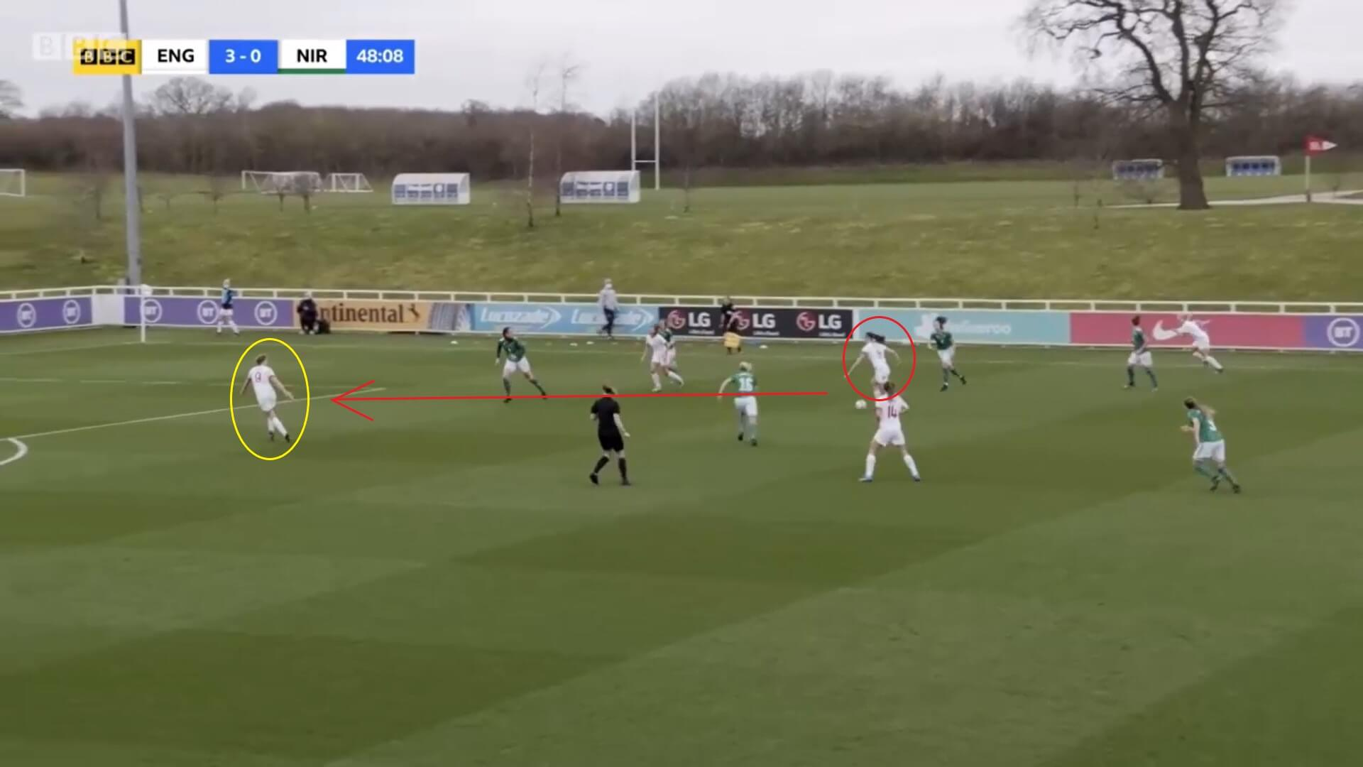 International Women's Friendly: England v Northern Ireland - tactical analysis tactics