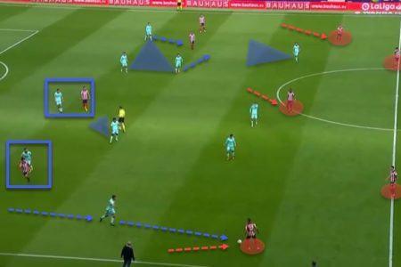 La Liga 2020/21: Atletico Madrid vs Levante - tactical analysis - tactics