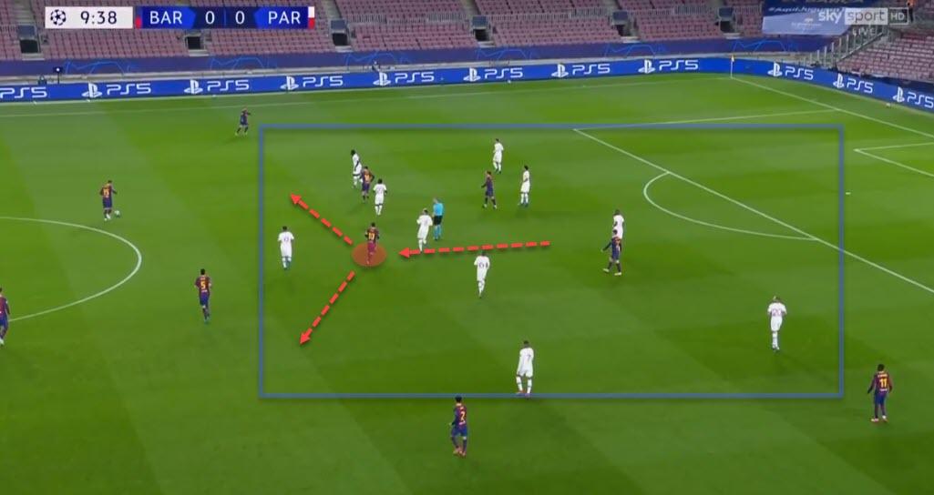 UEFA Champions League 2020/21: Barcelona vs Paris Saint-Germain - tactical analysis - tactics
