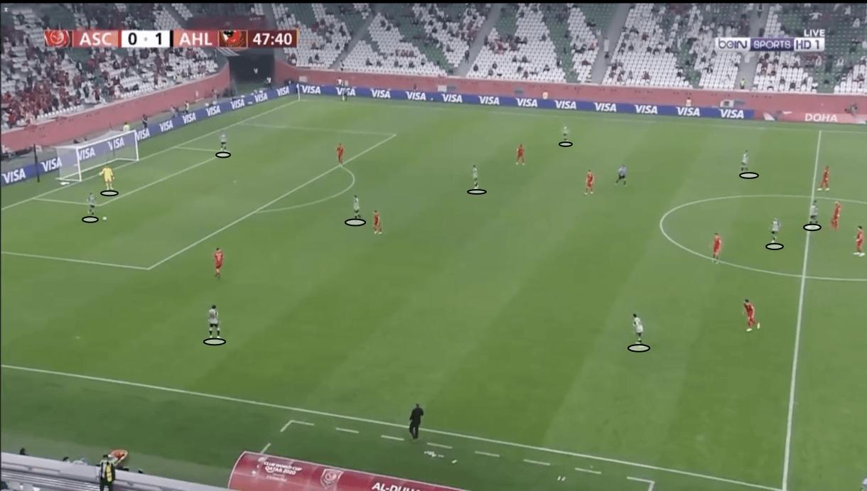 Pitso Mosimane at Al Ahly 2020/21 - tactical analysis - tactics