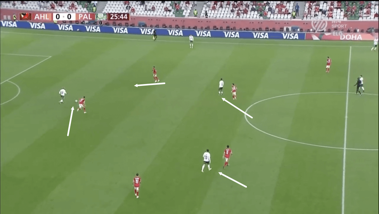 Pitso Mosimane at Al Ahly 2020/21 - tactical analysis - tactics