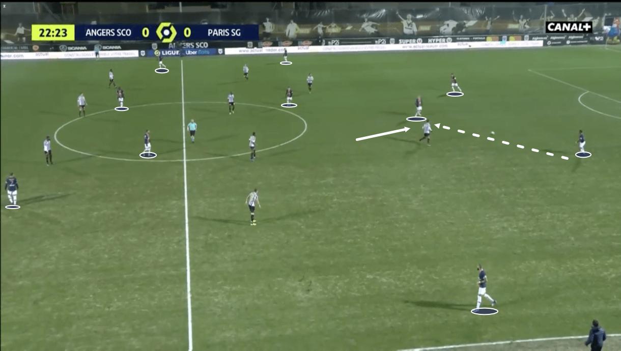Mauricio-Pochettino-at-PSG-2020-21-tactical-analysis-tactics