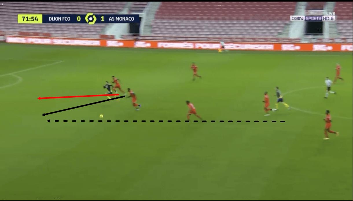 Jonathan-Panzo-2020-21-scout-report-tactical-analysis-tactics