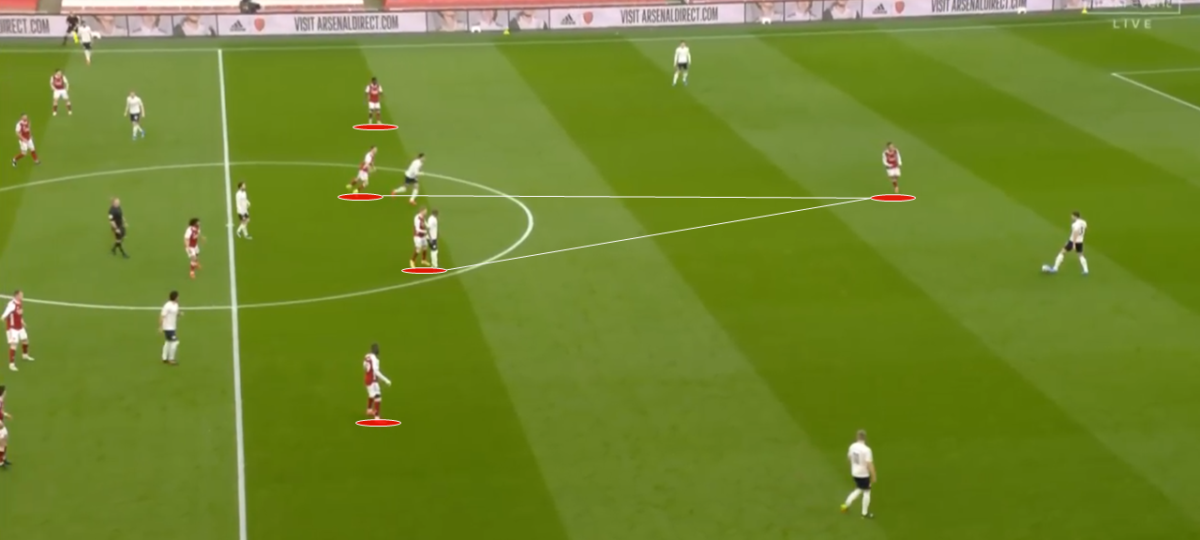 Striking Early: How Pep's defenders contributed to a clever victory by stretching a compact Arsenal