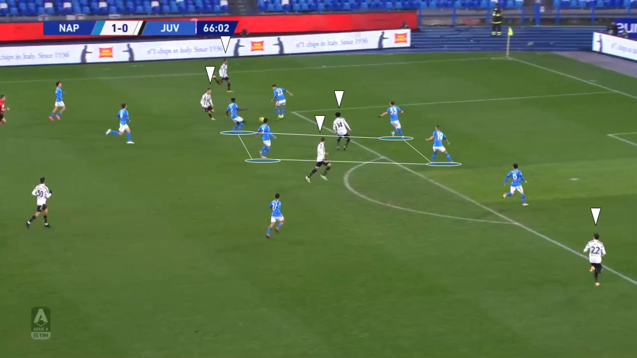 Low xG: How Napoli prevented Juventus from creating high-quality chances in Serie A