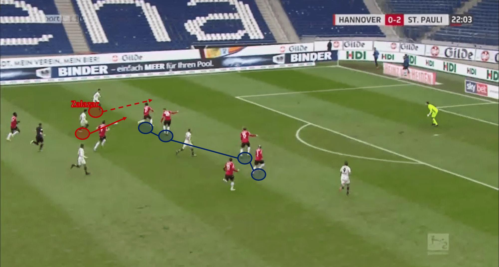 Rodrigo Zalazar at St Pauli 2020/21 - scout report - tactical analysis tactics
