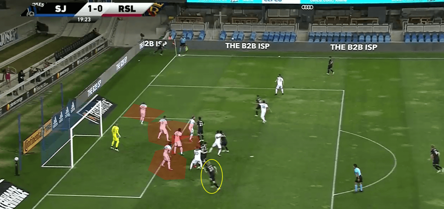 Set-Piece Analysis A comprehensive guide to zonal marking from corners tactical analysis tactics