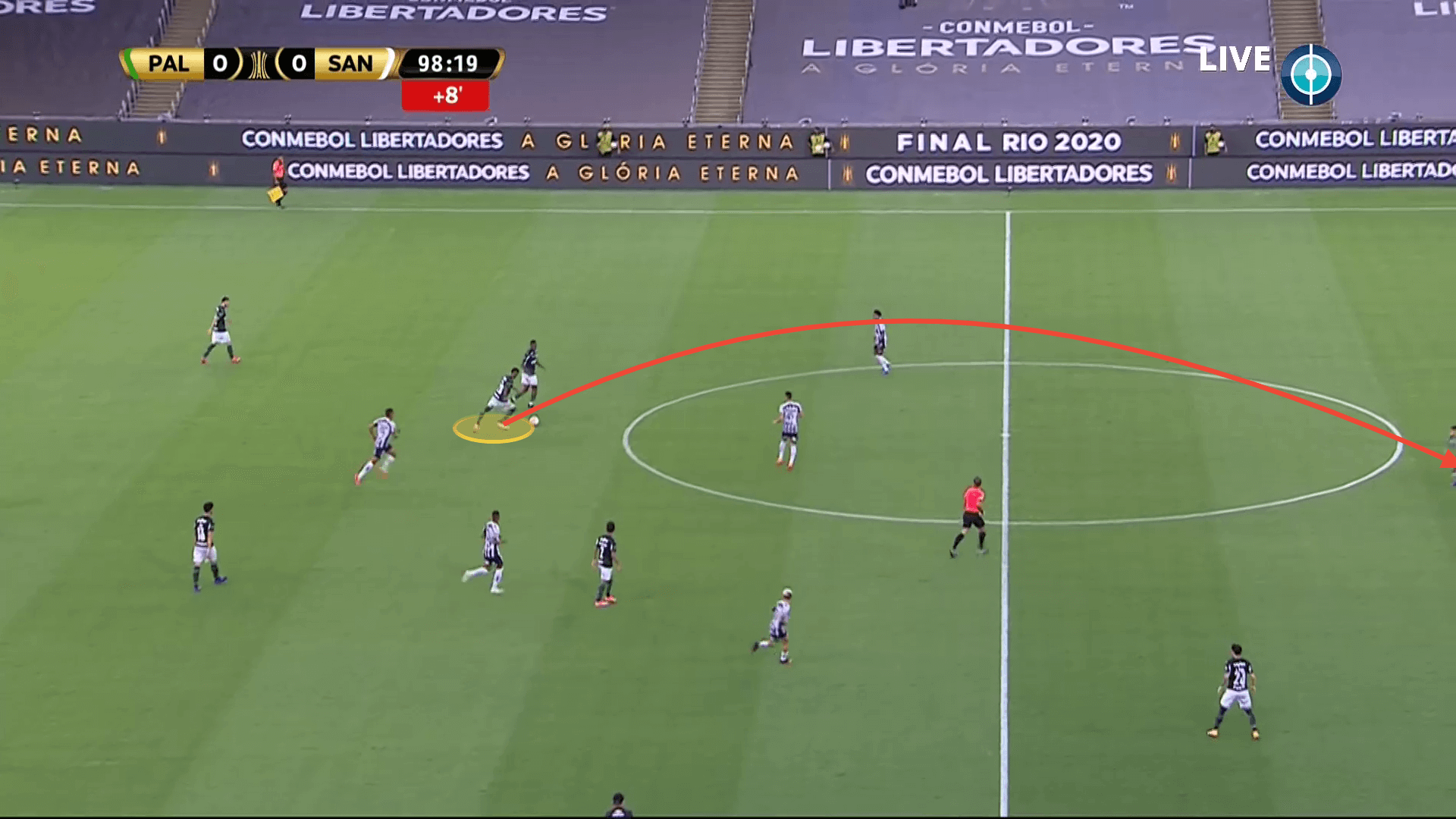 Insane intensity: Why the Santos press wasn't enough to win the Copa Libertadores - tactical analysis tactics