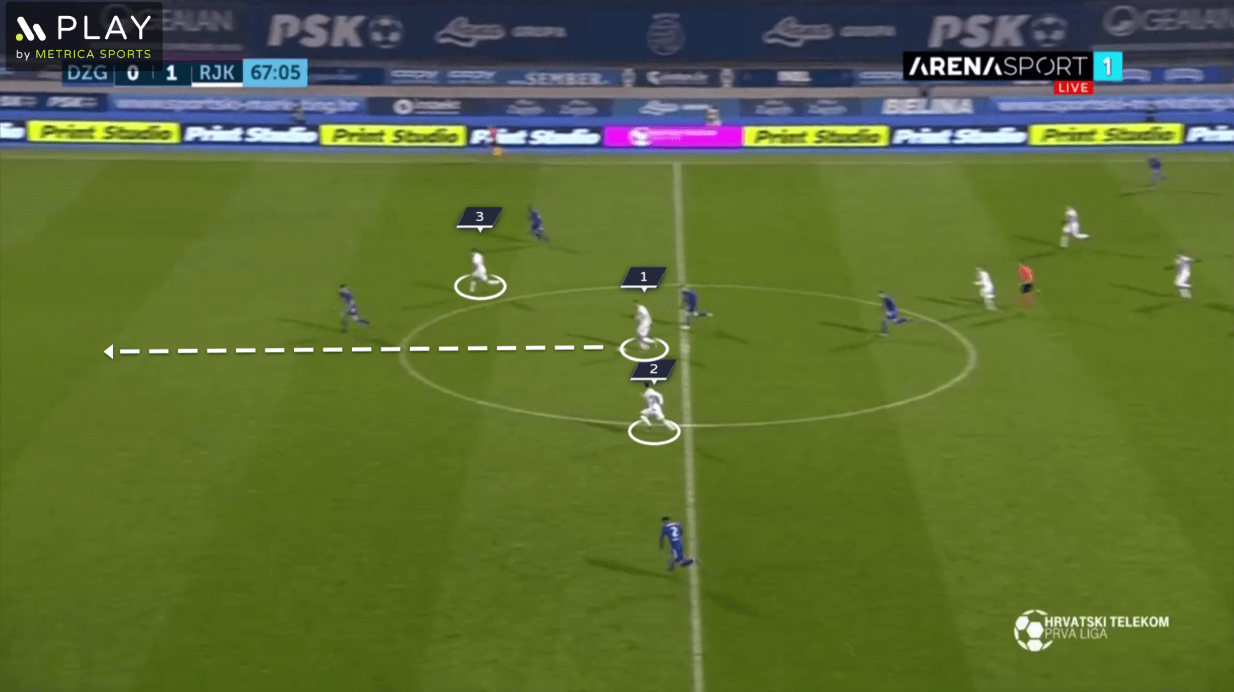 Another Soucek: Is Rijeka's Bosnian powerhouse ready for a bigger stage? tactical analysis tactics