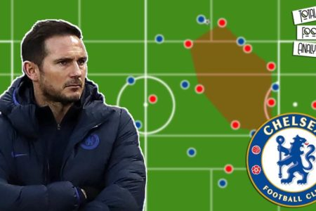 Video: Lampard's Tactical Issues at Chelsea - Premier League 2020/21 tactical analysis tactics