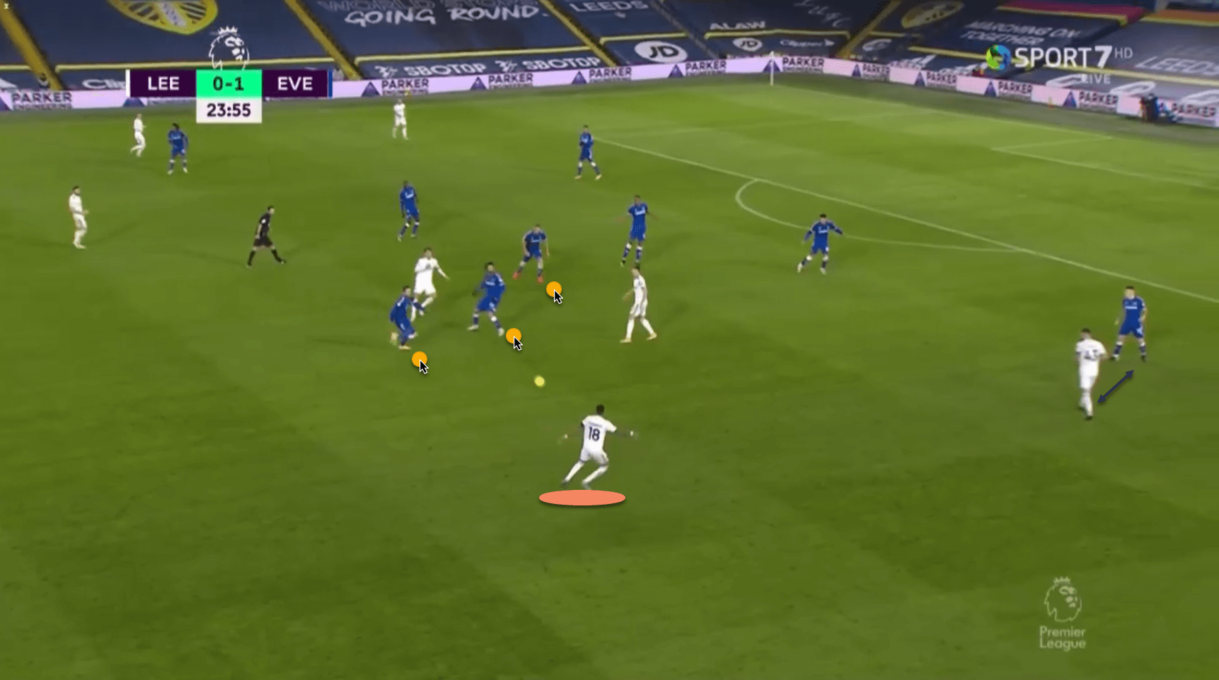 Raphinha Leeds United tactical analysis tactics scout report