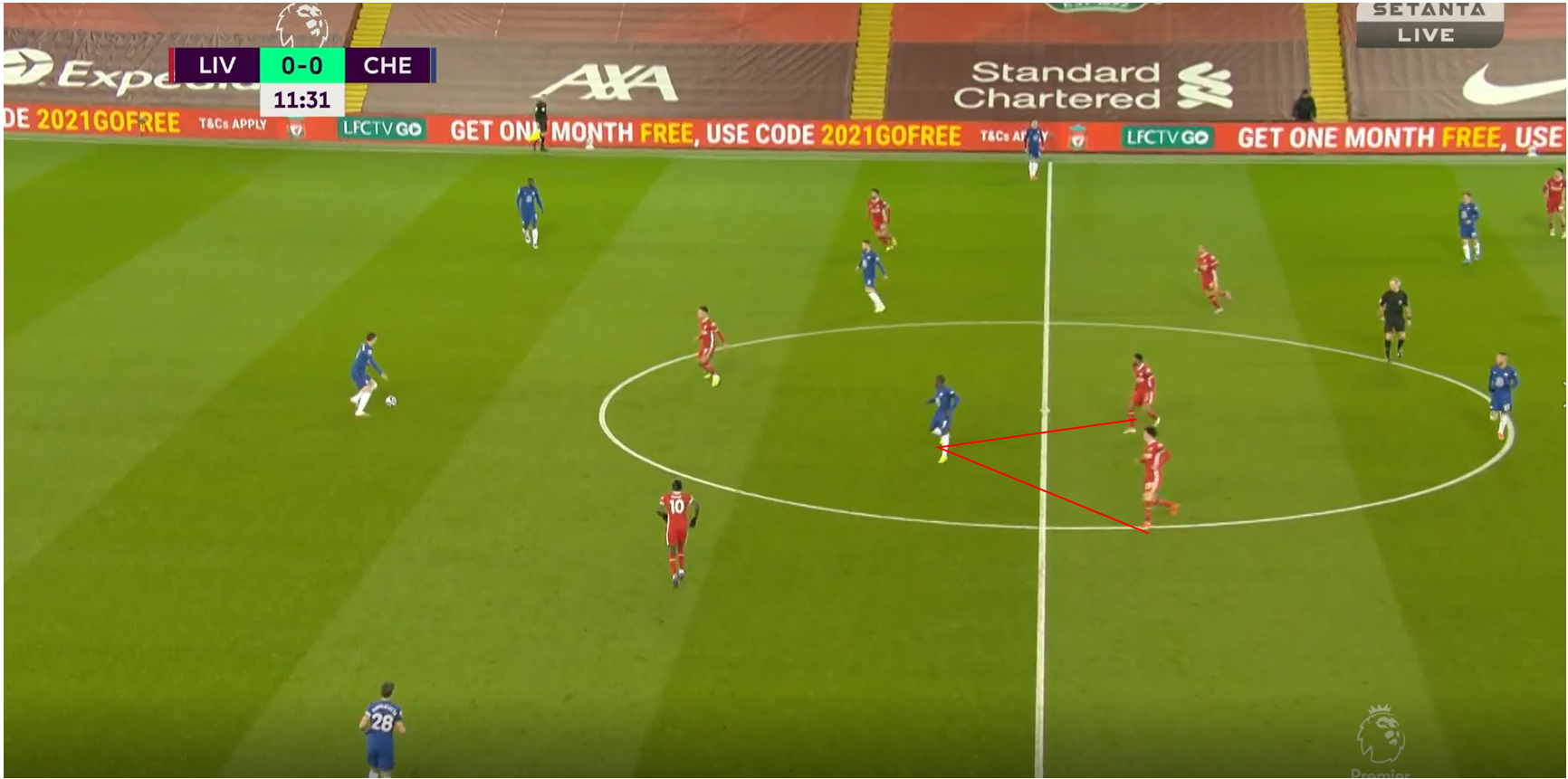 How Tuchel's build-up structure orchestrated a win over Liverpool's poor pressing tactical analysis tactics