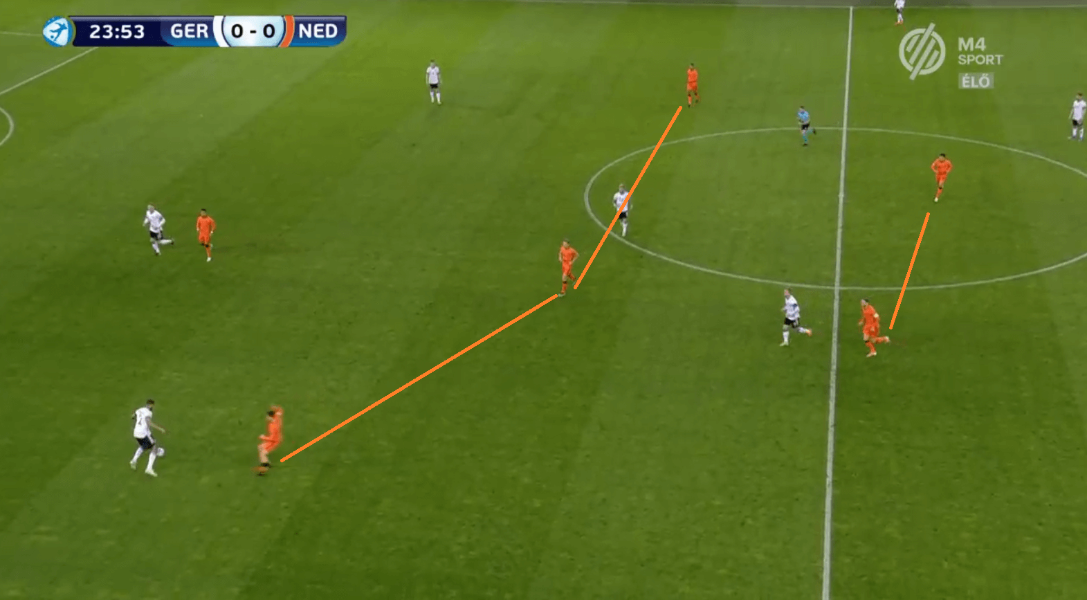 Protecting the Zones: How Netherlands' zonal system and Germany's disciplined backline cancelled out each other - tactical analysis tactics