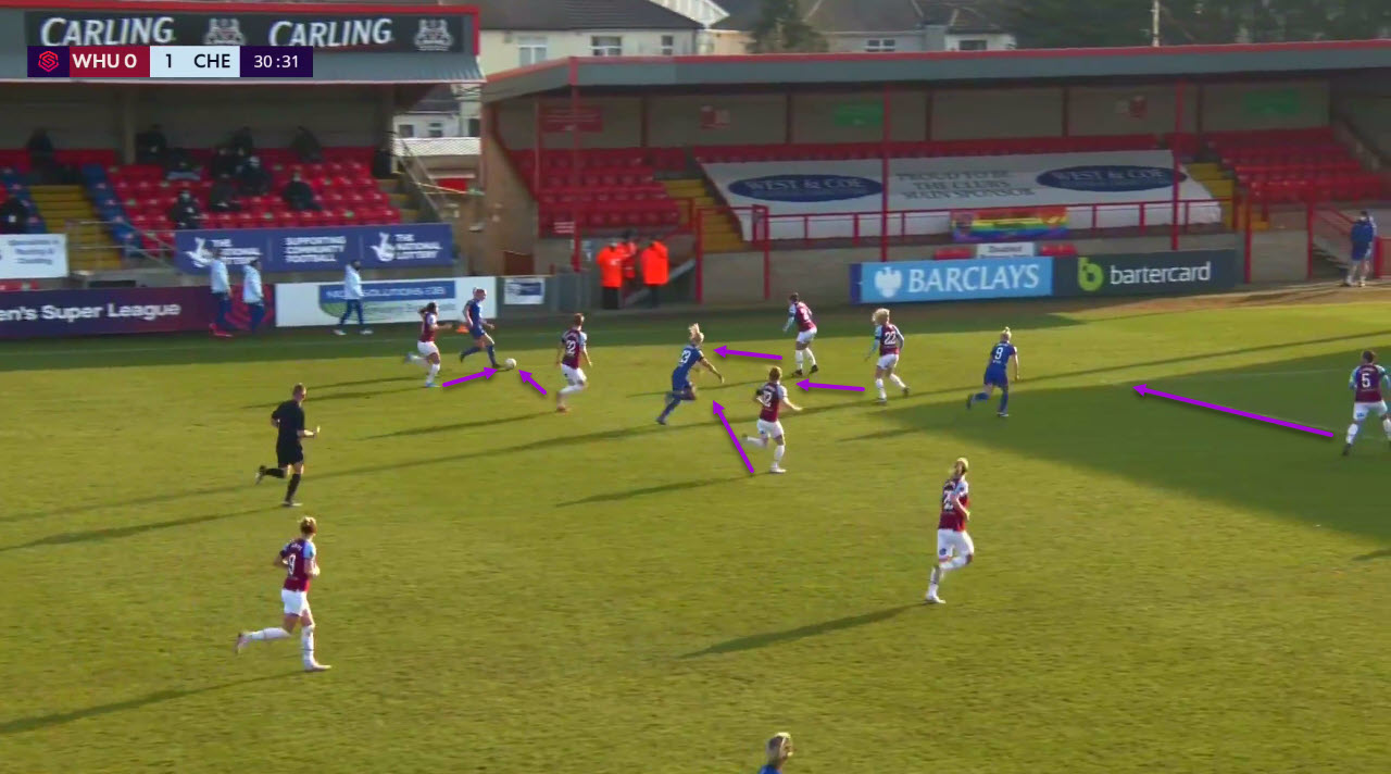 Chelsea Cross: How Emma Hayes pinpointed West Ham's defence in FAWSL clash