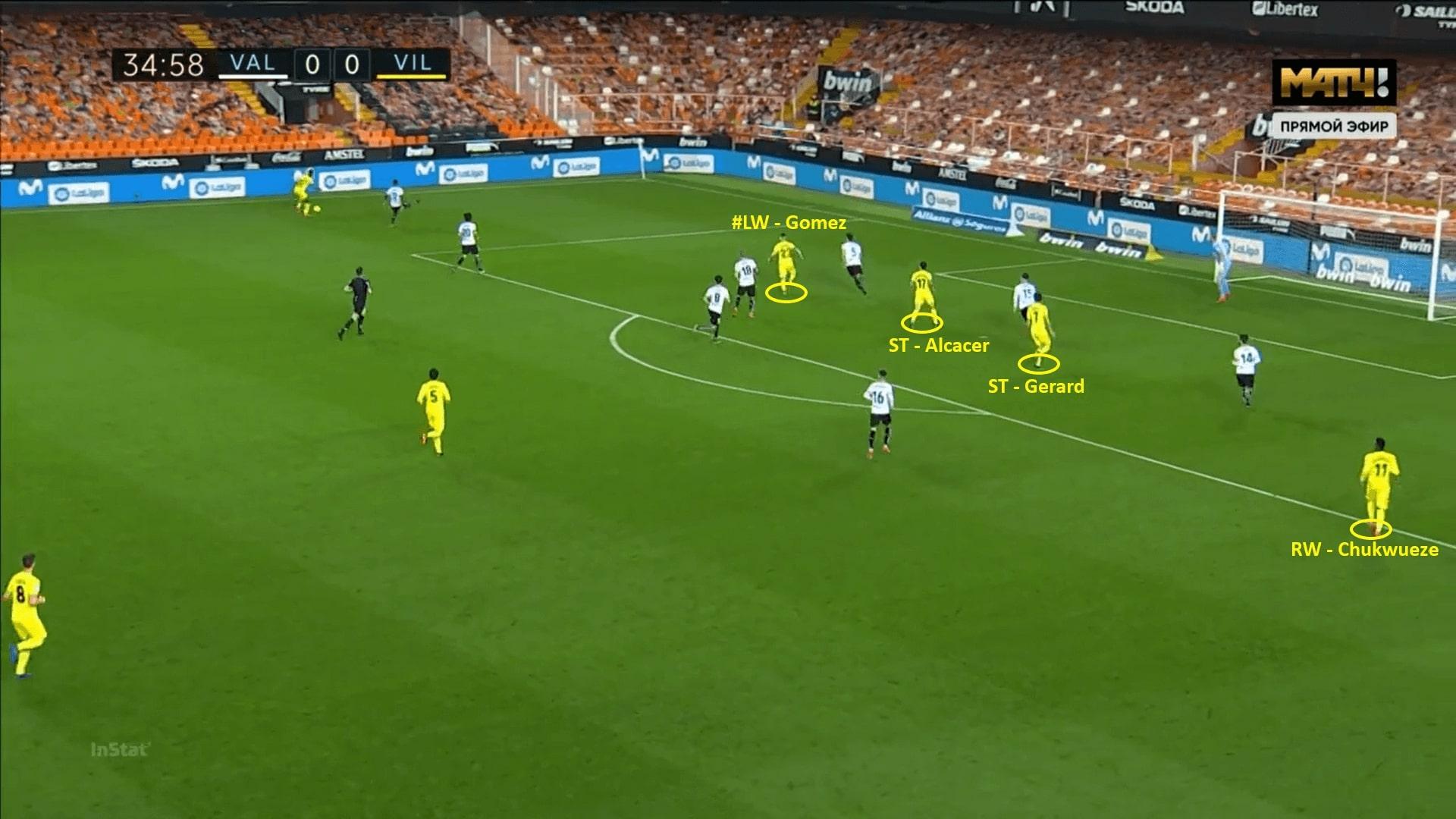 La Liga 2020/21: Valencia vs Villarreal - tactical analysis - tactics