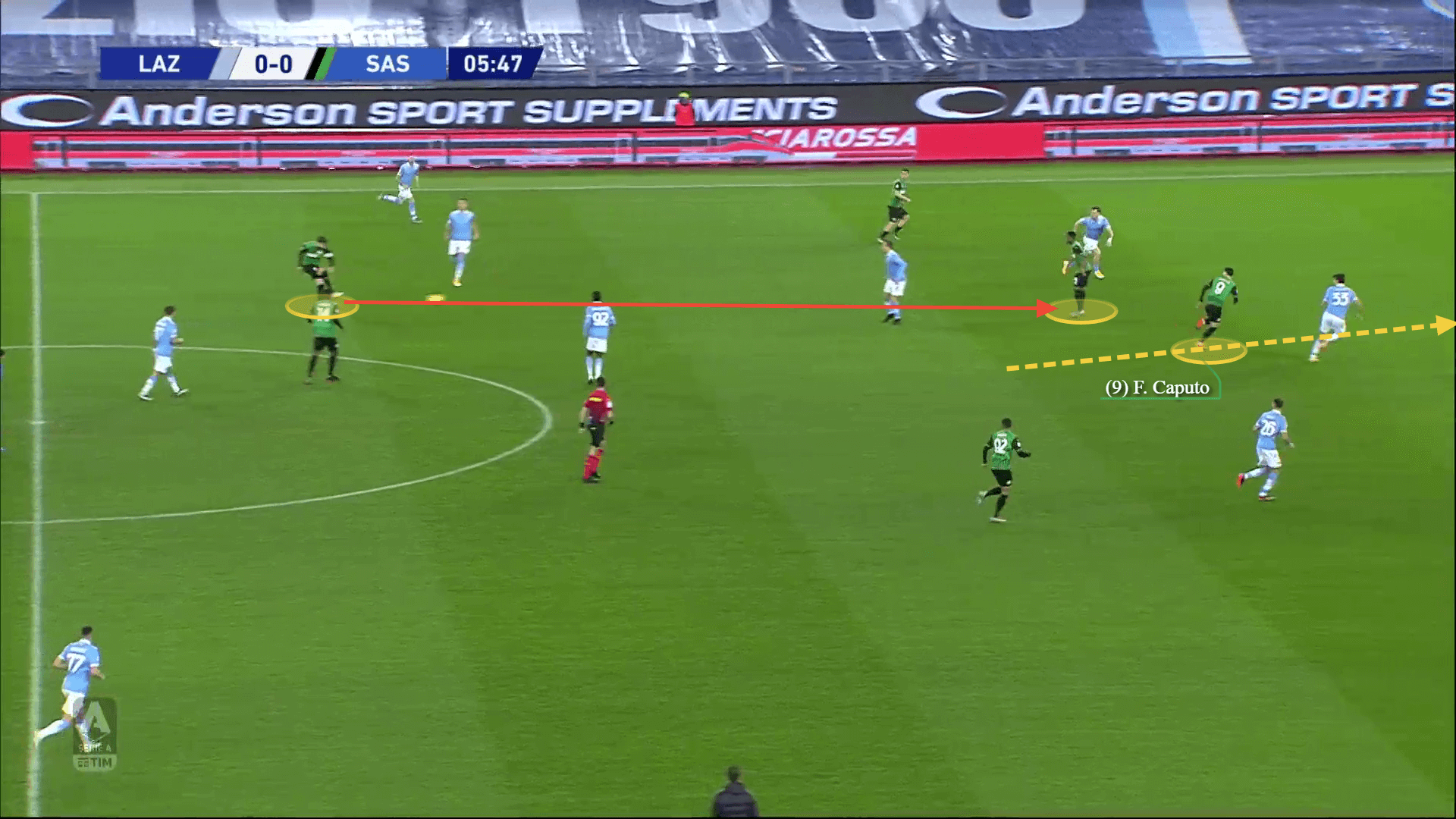 Ciccio Caputo: Hitting double figures in Italy - scout report tactical analysis tactics