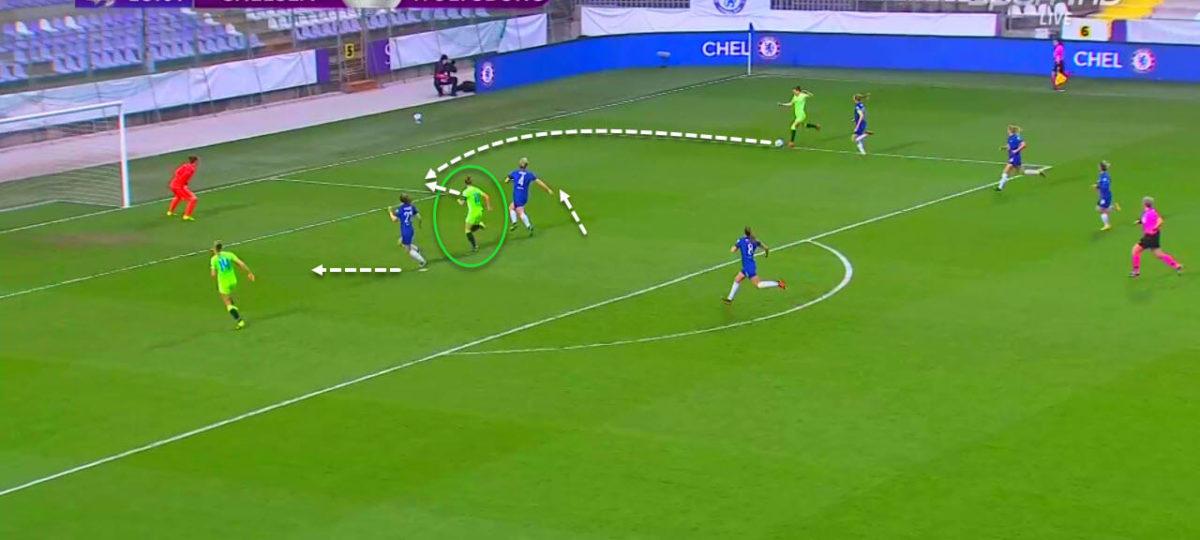 UWCL 2020/2021: Chelsea Women vs Wolfsburg Women - tactical analysis tactics