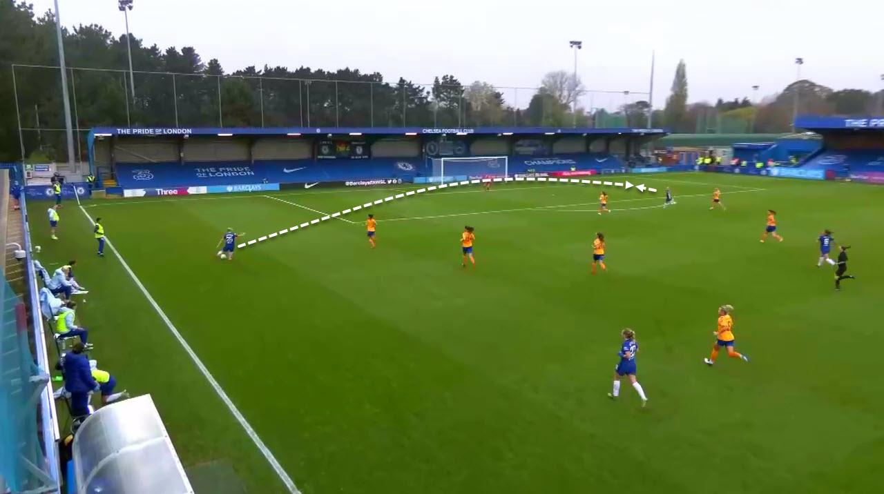 Jonna Andersson: Chelsea's disciplined Swedish train